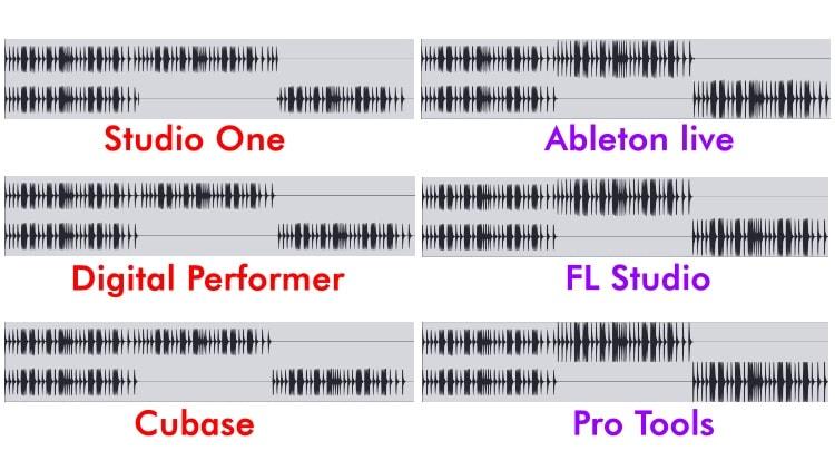 パンを振った音の波形の比較結果。