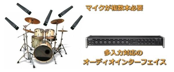 ドラムパーツを個別にオーディオインターフェイスで録音する