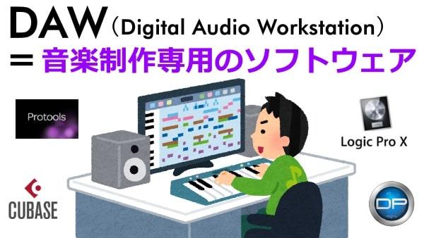 DAWとは、音楽制作専用のソフトウェア。