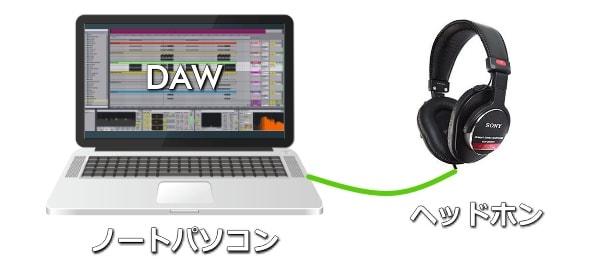 DTMのミニマム構成_ノートパソコンとDAWとヘッドホン
