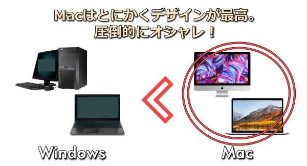 デザイン面ではWindowsよりもMac。