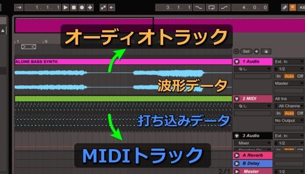 MIDIトラックとオーディオトラック