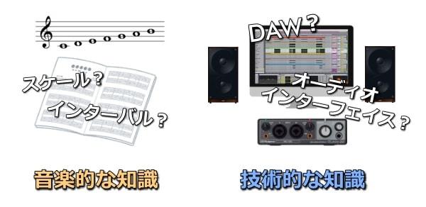 DTMに必要な音楽的な知識と技術的な知識