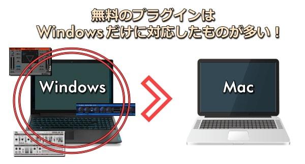 無料のプラグインはWindows対応のものが多い