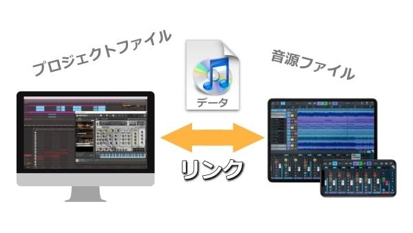 iPad・iPhone対応DAWアプリのデータの連携は?