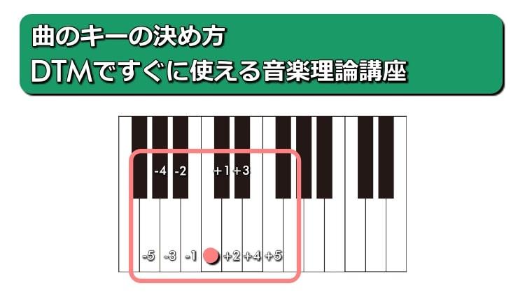 曲のキーの決め方/DTMですぐに使える音楽理論講座