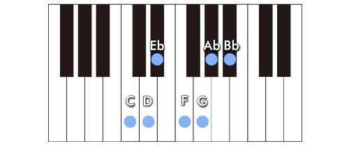 マイナースケール_ピアノ