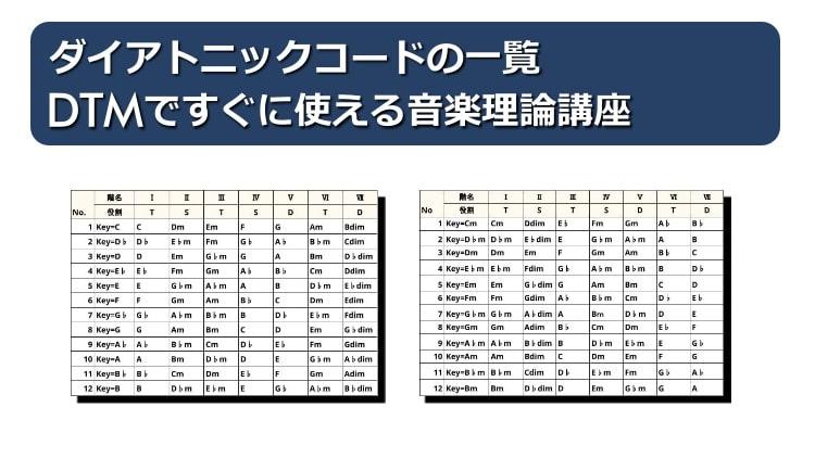 ダイアトニックコードの一覧/DTMですぐに使える音楽理論講座
