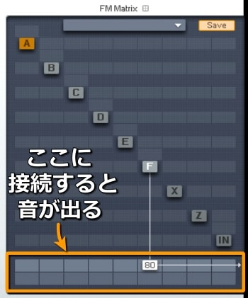 fm8 FMマトリックスの基本操作