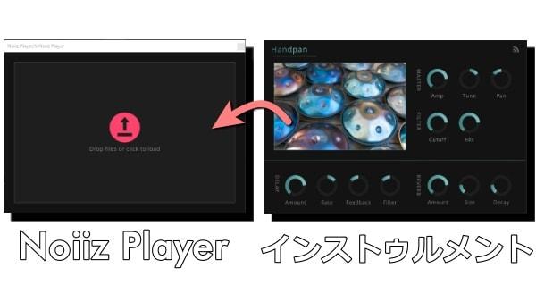 SamplePhonics Noiiz インストゥルメントを使うにはNoiiz Playerが必要